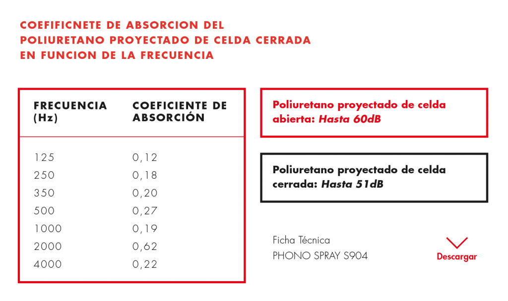 tabla-coeficiente-absorcion